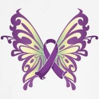Women With Fibromyalgia